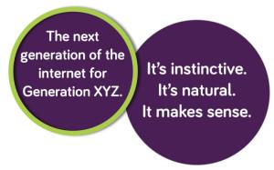Xyz Domain